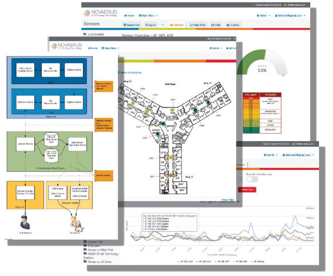 Novaerus Portal Screenshots