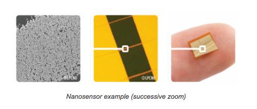 nano strain gauge